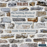 Values, Feelings, and Actions
